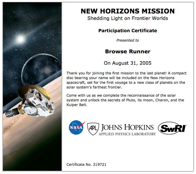 Certificate No. 319721